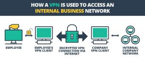 small business vpn router