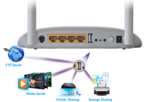 usb ports business routers