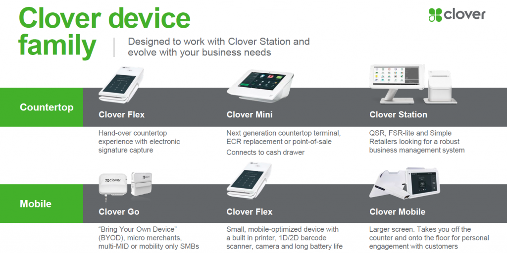 Clover Device Family