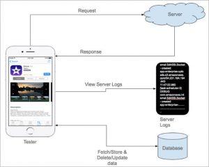Mobile Server App