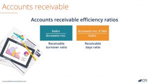 sales and accounts receivable